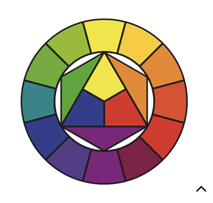 cos'-è- l'-Armocromia